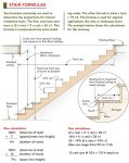 Staircases Terminology